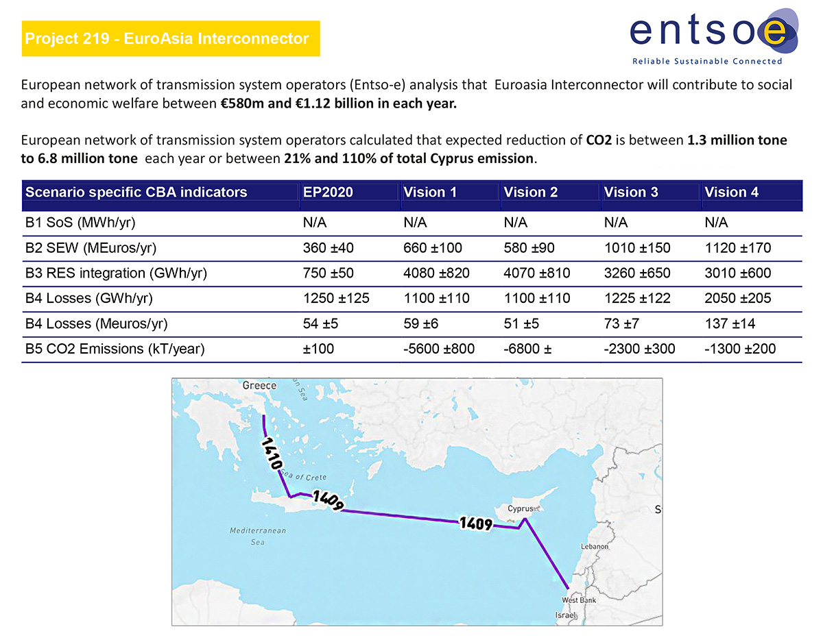 European-network-transmission-system